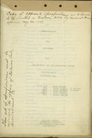 Specifications for Six Houses for The Delaware Land and Development Company, Westover Hills, Wilmington, Delaware