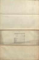 Clothing Receipt Roll, Company B, Captain du Pont, 5th Regiment Delaware Volunteers