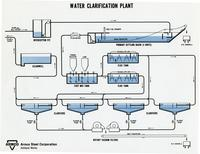 Flow chart of water clarification process, Armco Steel Corporation (Ashland, Ky.)