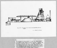 Schematic elevation of lake-front blast furnace