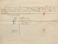 Clothing Invoice, 1863-06-29
