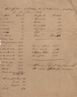 List of Prices of Clothing, Campaign and Garrison Equipage for the Year 1863
