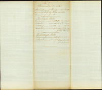 Inventory, DuPont Company, 1861-12-31