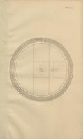 E. I. du Pont Drawings of Powder Mills and Machinery, No. 085, Glazing Mill
