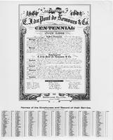 Centennial Resolutions of E.I.  du Pont de Nemours & Co.