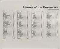 Names of the Employees and Record of their Service