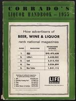 Corrado's Handbook of Liquor Marketing (1955)